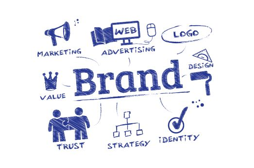 Know the Importance of a Branding Agency for a Startup